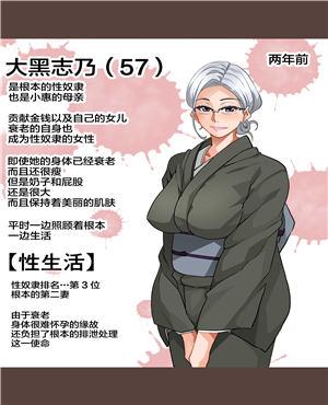 <b>全员失格小故事(全彩)</b>